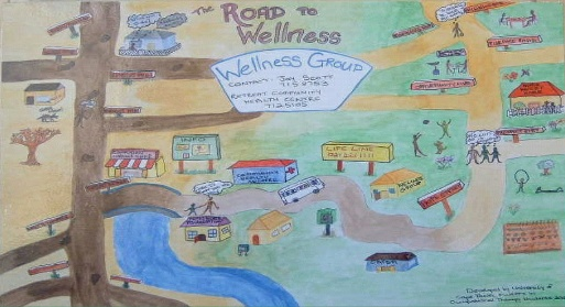 The Road to Wellness  Health Promotion and Education Poster developed by graduate students in Occupational Therapy, UCT